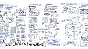 ECCE: All Children Everywhere Innovate, Participate, Collaborate  thumbnail